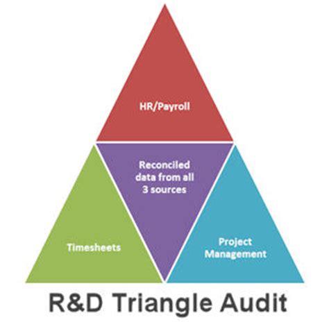 Management research paper pdf